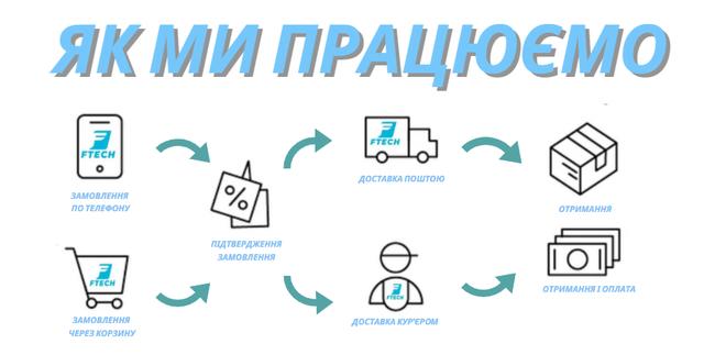 https://images.ua.prom.st/3015948480_3015948480.jpg?PIMAGE_ID=3015948480