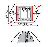 Палатка Tramp ROCK 3 (V2), фото 3