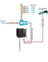 Частотные преобразователи в водоснабжении