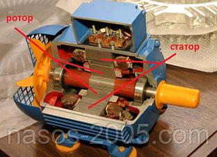 Інструкція з монтажу та експлуатації трифазних асинхронних двигунів