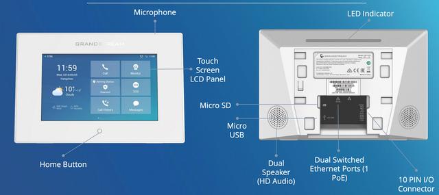 Возможности SIP видеодомофона Grandstream GSC3570