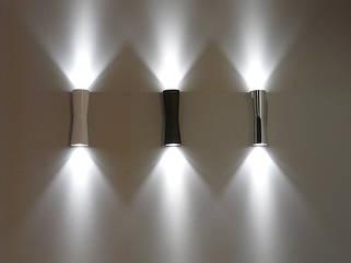 Настінні світильники