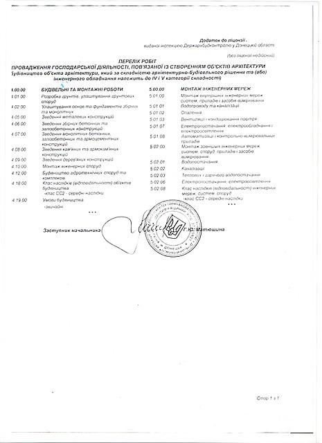 ТОВ №2 со строительной лицензией до 2015 года г. Кривой Рог
