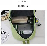 (4в1-как на фото)Рюкзак девушка 4в1 ткань Оксфорд сделанный в Китай спортивный городской стильный опт, фото 10