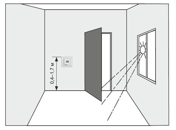 Схема установки терморегулятора в помещении