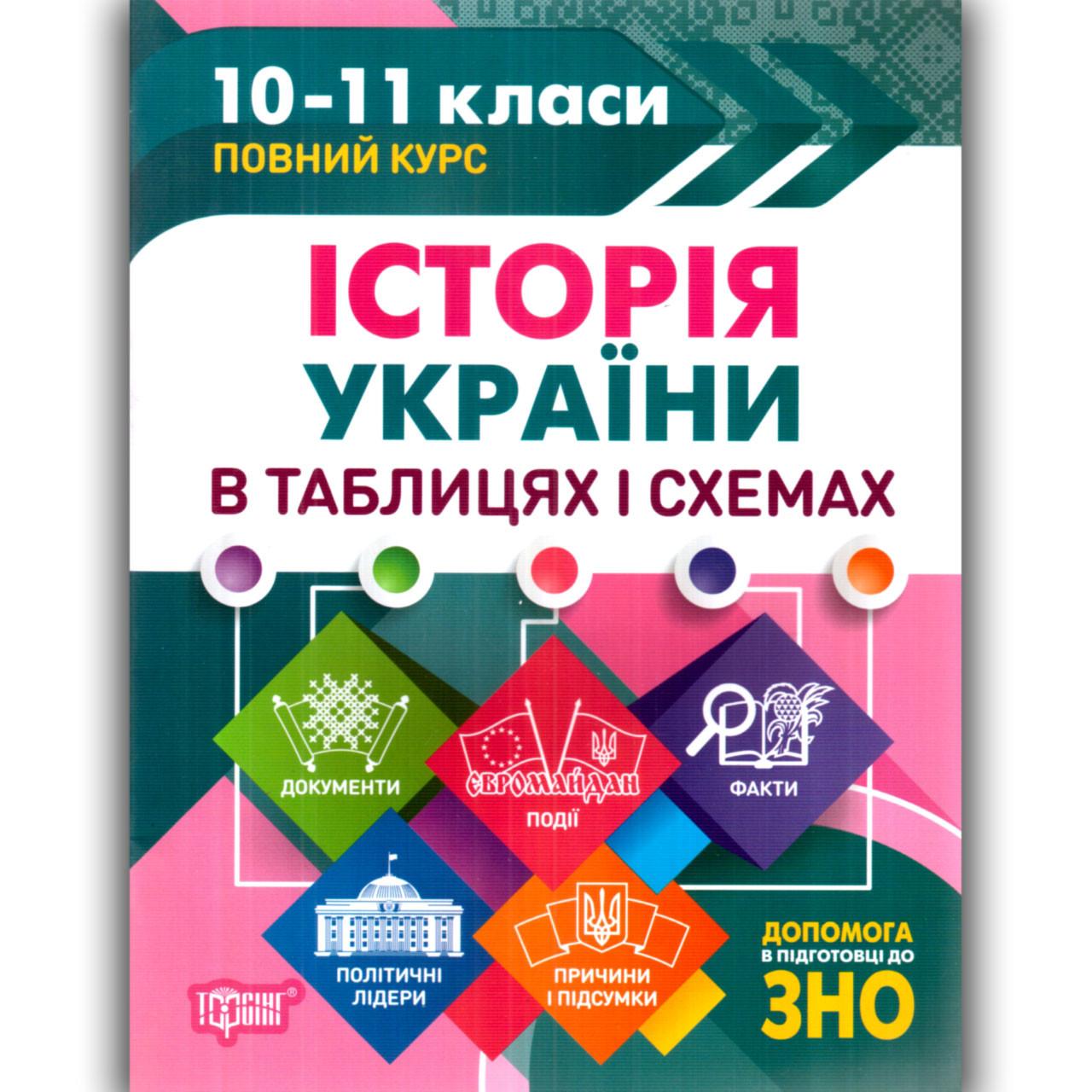 Історія України в таблицях і схемах 10-11 класи Авт: Губіна С. Вид: Торсінг