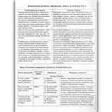 Історія України в таблицях і схемах 10-11 класи Авт: Губіна С. Вид: Торсінг, фото 3