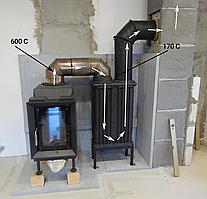 Чавунний радіатор Brunner GNF 8