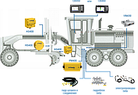 Угловая Система Trimble 2D на автогрейдер