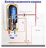 Водонагрівач побутовий електричний Atlantic CWH 100 D400-2-B, фото 2