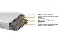 Матрас двухсторонний Классик-2 до 120 кг Жесткий 2000х1600