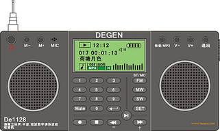 Радіоприймачі Degen
