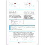 Український правопис - це доступно Авт: Заболотний О. Заболотний В. Вид: Літера, фото 3
