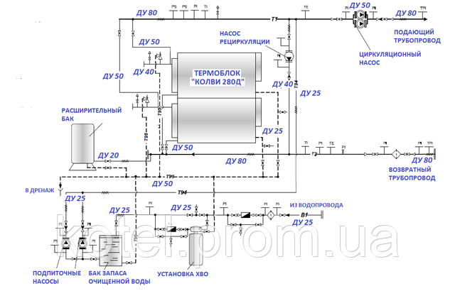 Схема гидравлики жаротрубного котла