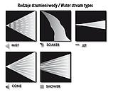 Пістолет поливальний 5 режимів, WATER CLICK, WHITE LINE, WL-EN52M, фото 3