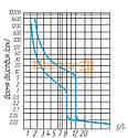 Автоматический выключатель ВА 77-1-1600 3P 380В, фото 3