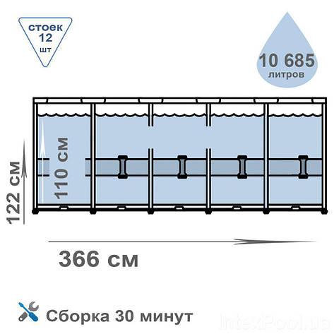 Круглий каркасний басейн Intex 26718 Metal Frame Pool (366х122 см), фото 2