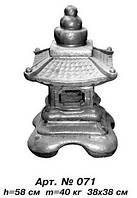 Декоративные элементы Китайский фонарик арт.071