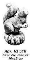 Фігури тварин «Білка» 10х12 см, Н=23 см