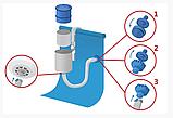 Очищення верхнього шару води 28000 скіммер, в кор-ке, 33-21-24см, фото 3