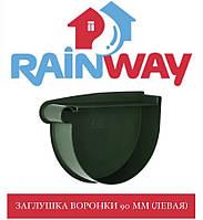 RAINWAY 90/75 мм Заглушка воронки (права/ліва)