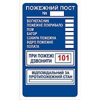 Знак Пожежний щит (пожежний пост) ПЩ