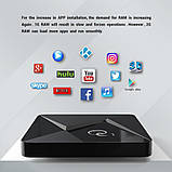 Смарт ТВ-приставка 2 /16 Гб Q1 Ultra HD SmartTV Андроїд Android TV box 4K + пульт Air Mouse G20, фото 4