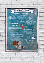 Плакат постер на стіну А3 Правила успіху мотивуючий в рамці