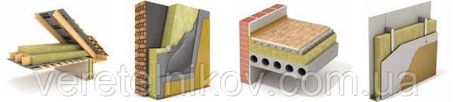 Минеральная вата. Базальтовый утеплитель. Теплоизоляция на основе каменной ваты. Технониколь.