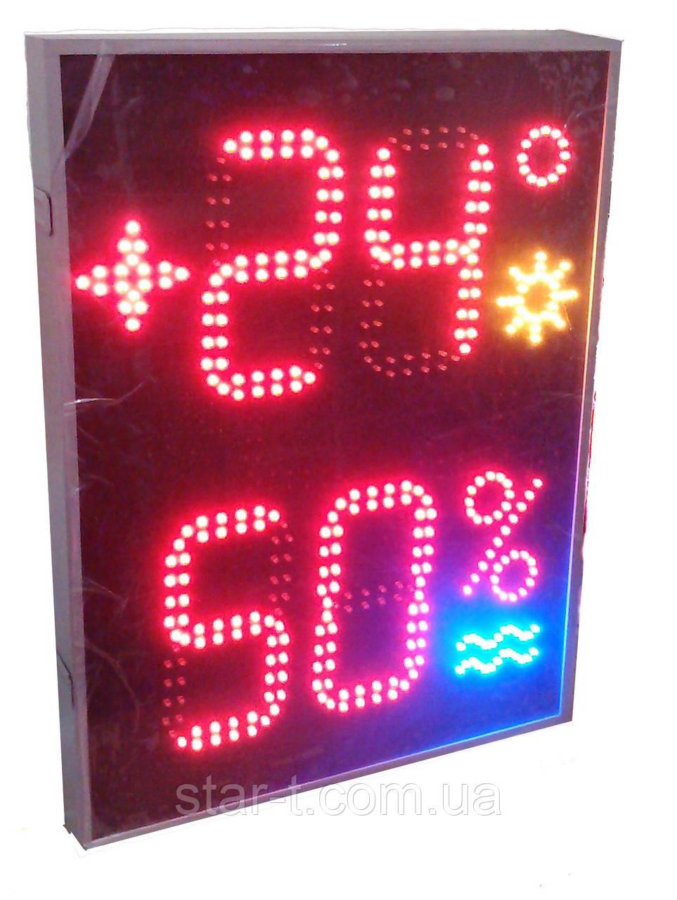 Термометр воздуха и измеритель влажности