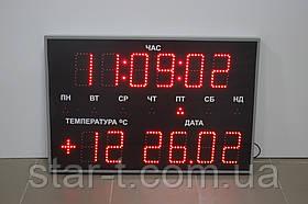 Информационное светодиодное табло (часы, день недели, календарь, термометр), 750х500мм.