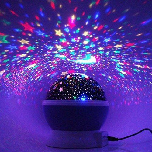 Круглий обертовий нічник-проектор зоряне небо 3D Star Master Dream, нічник старий майстер, нічник куля