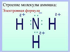 Аммиак водный 25 % (осч) 10 литров, фото 2