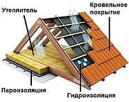 Як утеплити дах будинку