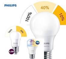 Светодиодные лампы PHILIPS LEDScene Switch двох, трех уровневойяркости света в одной лампе Е27