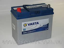Акумулятор VARTA BD 545 158 033