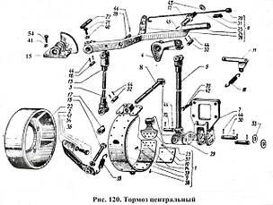 Тормоз центральный Т-150