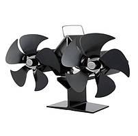 Вентилятор на тепловой энергии Ecofan Canada DUO R