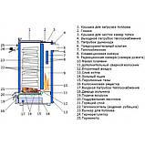 Шахтный котел Холмова Зубр Мини 12 кВт. Сталь 5 мм., фото 7