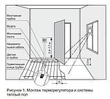 Терморегулятор Terneo Sen сенсорный, фото 8