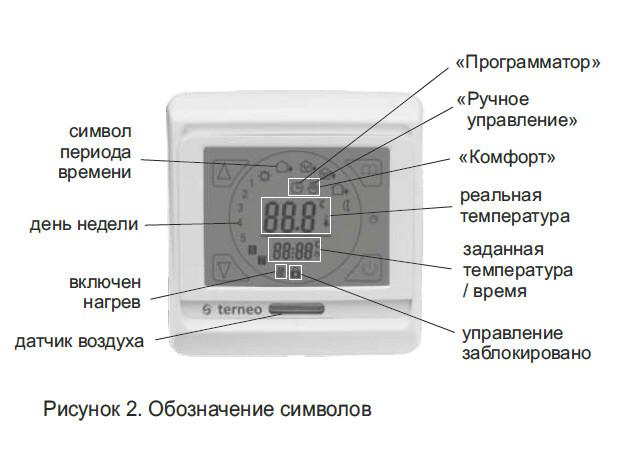 Режимы работы терморегулятора Terneo Sen