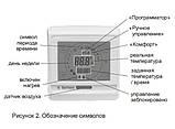 Терморегулятор Terneo Sen сенсорный, фото 6