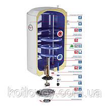 Комбинированный водонагреватель Aquahot 100 л левый, мокрый ТЭН 142612070125061, фото 3
