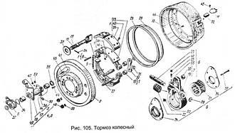 Тормоз колесный Т-150