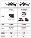 Квадрокоптер Visuo ZEN K1 Pro 2 дрон с GPS 4K 27 мин FPV 2 камеры дист 1600 м, фото 6