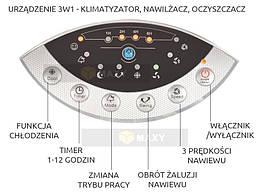Кондиціонер повітря MalaTec іонізатор 3W1 Чорний, фото 2
