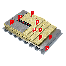 Базальтовая вата  IZOVAT 160  1000х600х50мм (1.8м2), фото 3