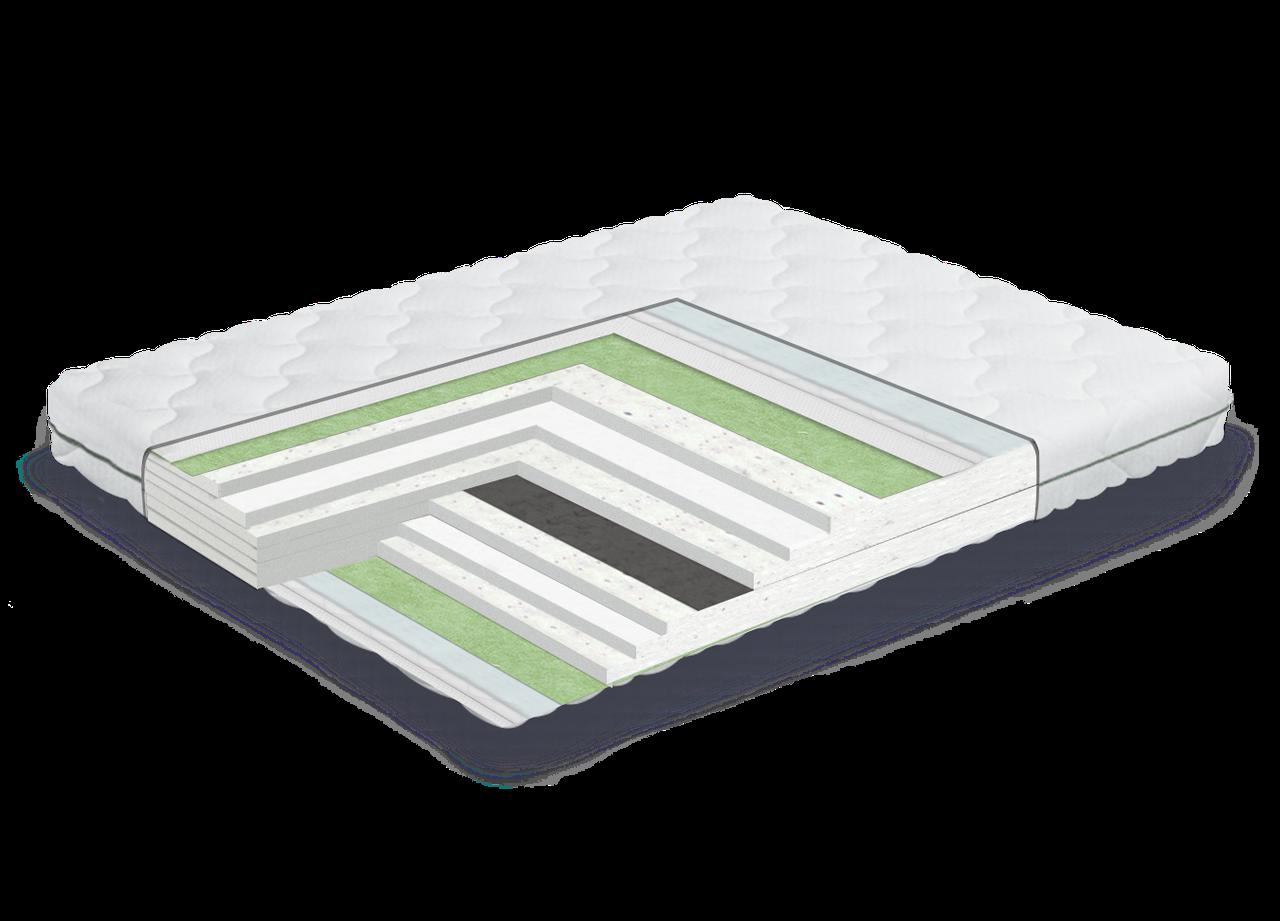Ортопедичний матрац PURPLE Bionica Green Mini - 80х190 см
