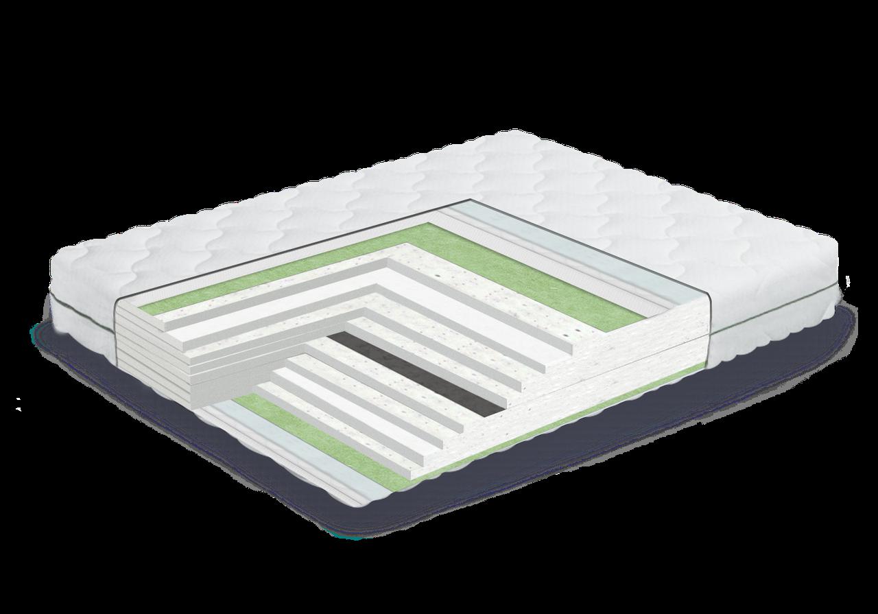Ортопедичний матрац PURPLE Bionica Green Maxi - 80х190 см