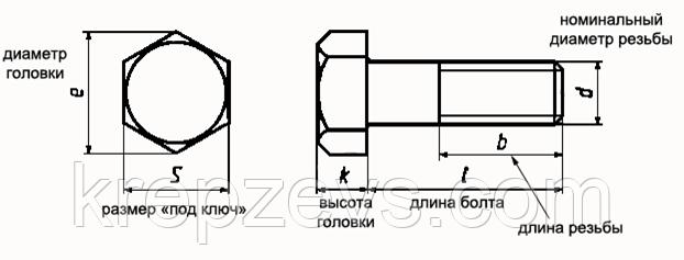 Болт М140 ГОСТ 10602-94 класс прочности 5.8